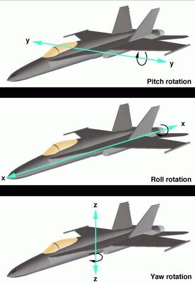 Aircraft for Amateurs - Military Aircraft