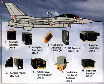ملخص كامل عن المقاتلة التى تربعت على عرش اقوى مقاتلات الجيل الرابع F-16 - صفحة 3 An-alr-56m