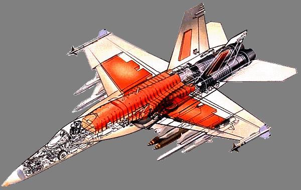 F A 18 Hornet Military Aircraft