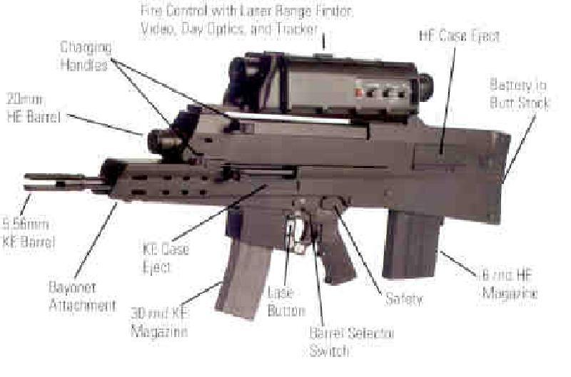 انواع السلاح باشرح Oicw-003