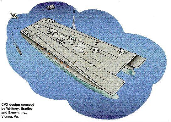 Future Carrier Design Technology Concepts