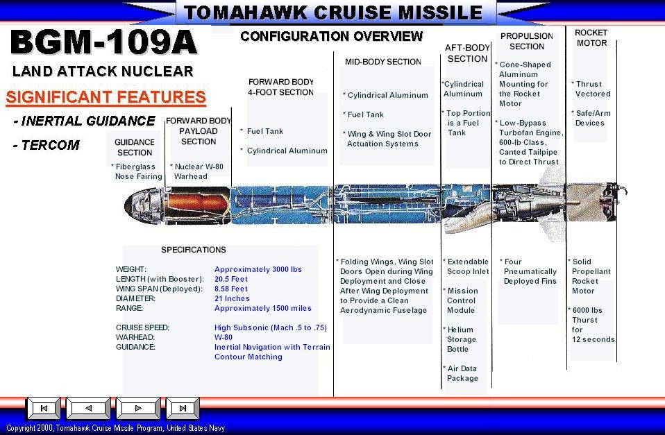 tlam a bgm 109 tomahawk smart weapons Form 16s Meter Socket Diagram at alyssarenee.co