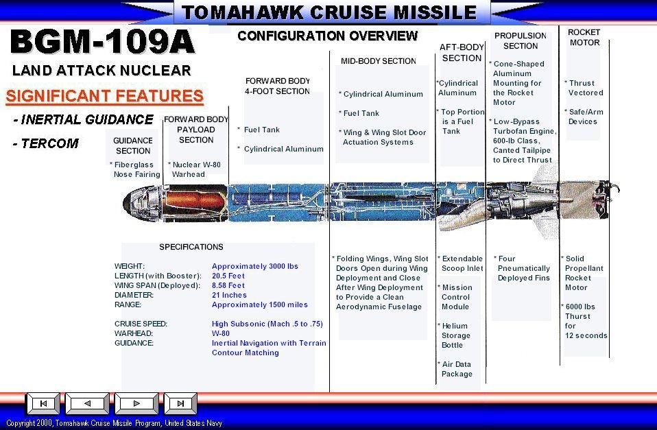 Bgm 109 Tomahawk Smart Weapons